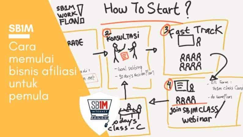 cara memulai bisnis afiliasi untuk pemula